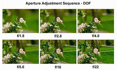 aperture examples 3