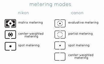 metering types