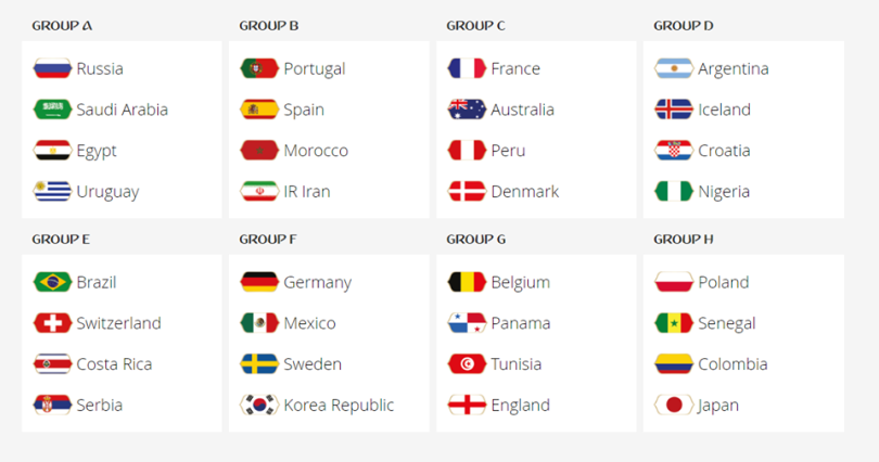 world cup 19